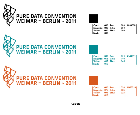 Pure Data Convention 2011